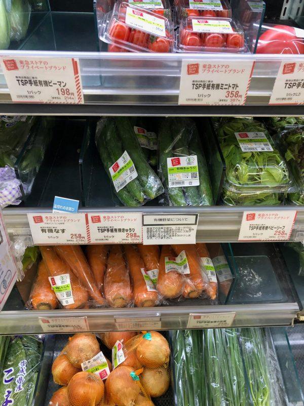 全球化鄉村經濟:東亞有機農業市場的浮現與宗教組織/王驥懋