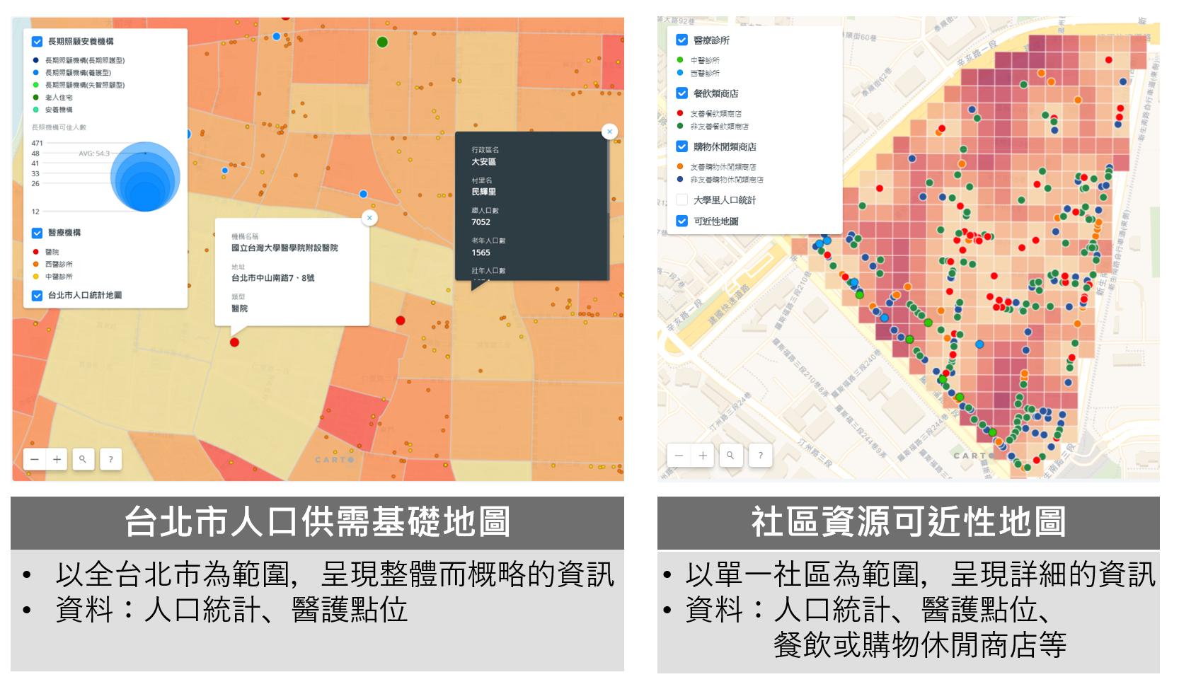 防疫物資在哪裡?建立「防疫照護與社區資源的地理資訊平台」(下)/溫在弘、杜承軒